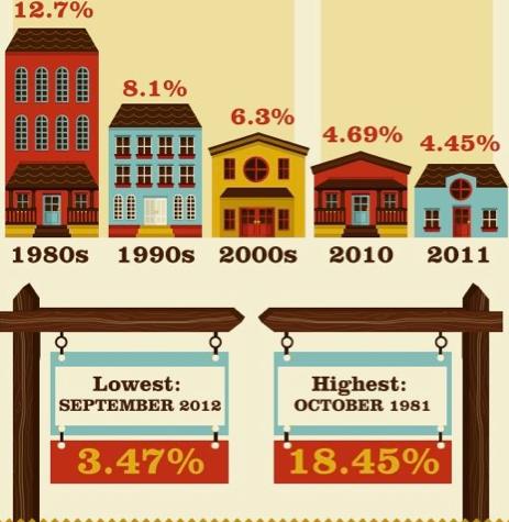L'immobilier en France : évolution des prix et des cycles